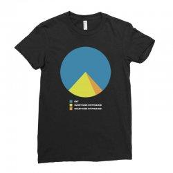 pyramid pie Ladies Fitted T-Shirt | Artistshot