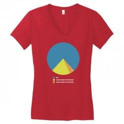 pyramid pie Women's V-Neck T-Shirt | Artistshot