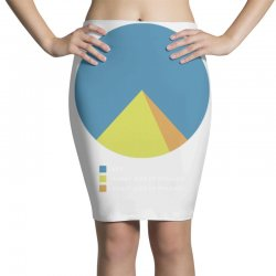 pyramid pie Pencil Skirts | Artistshot