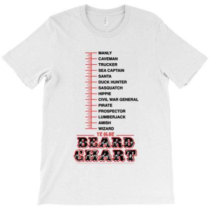 Beard Chart T-shirt Designed By La Bold