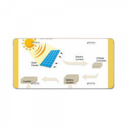 Save Energy License Plate | Artistshot