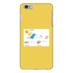 Save Energy iPhone 6 Plus/6s Plus Case | Artistshot