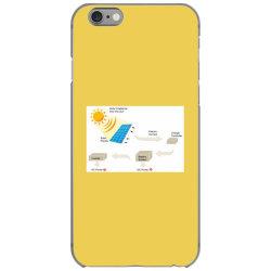 Save Energy iPhone 6/6s Case | Artistshot