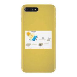 Save Energy iPhone 7 Plus Case | Artistshot