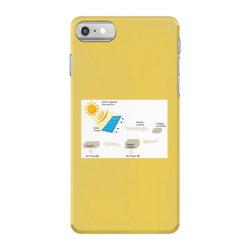 Save Energy iPhone 7 Case | Artistshot