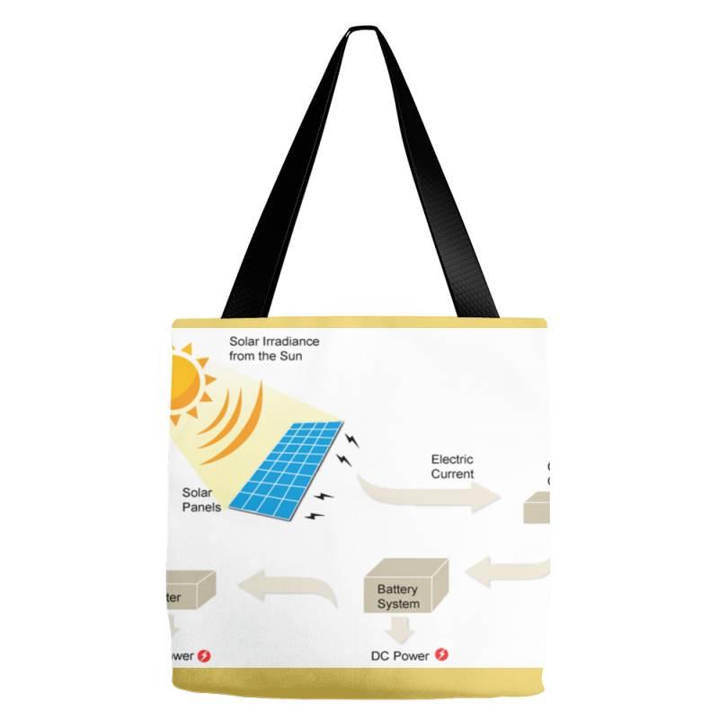 Save Energy Tote Bags | Artistshot
