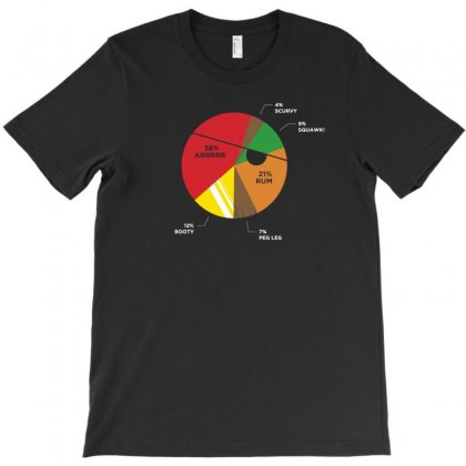 Pie(rate) Chart T-shirt Designed By Sayasiti